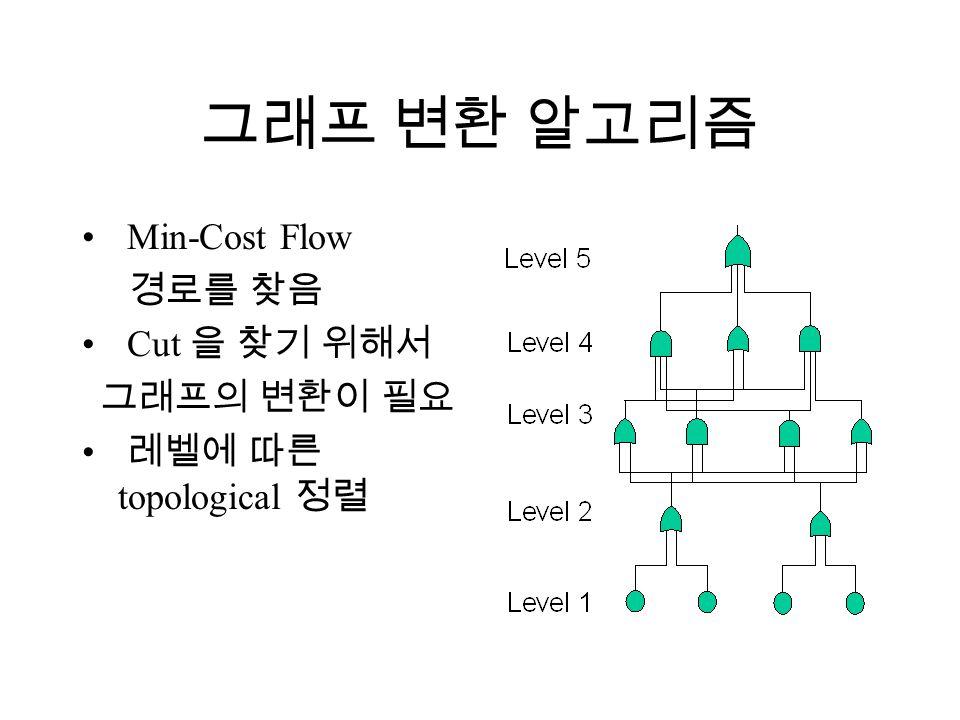 그래프 변환 알고리즘 Min-Cost Flow 경로를 찾음 Cut 을 찾기 위해서 그래프의 변환이 필요 레벨에 따른 topological 정렬