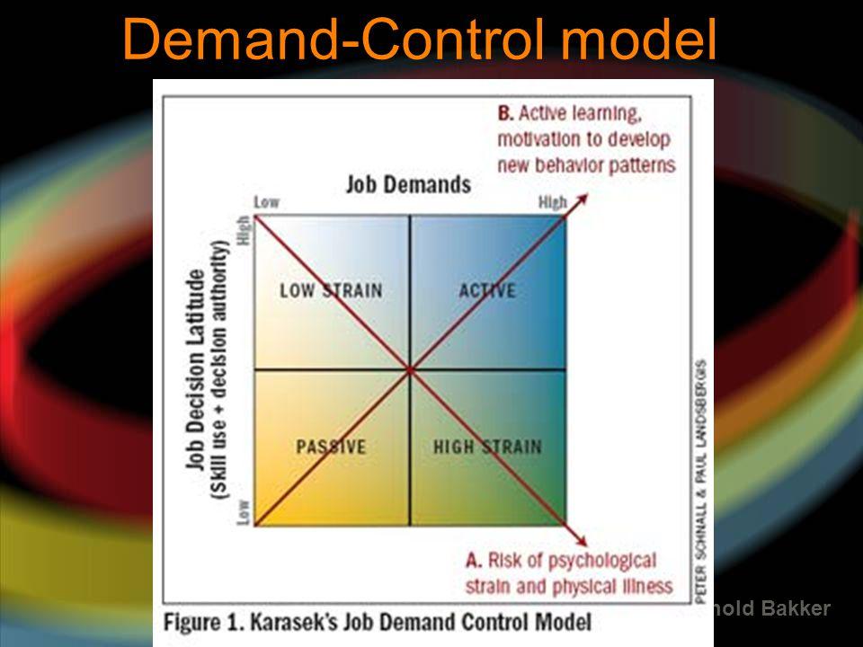 Arnold Bakker Demand-Control model