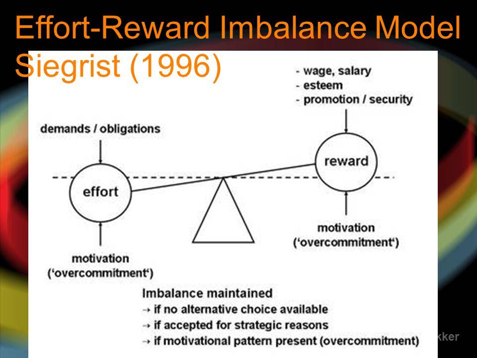 Arnold Bakker Effort-Reward Imbalance Model Siegrist (1996)
