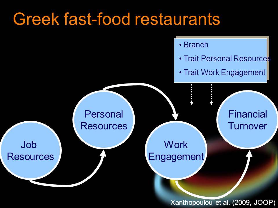Branch Trait Personal Resources Trait Work Engagement Xanthopoulou et al. (2009, JOOP) Greek fast-food restaurants Job Resources Personal Resources Wo