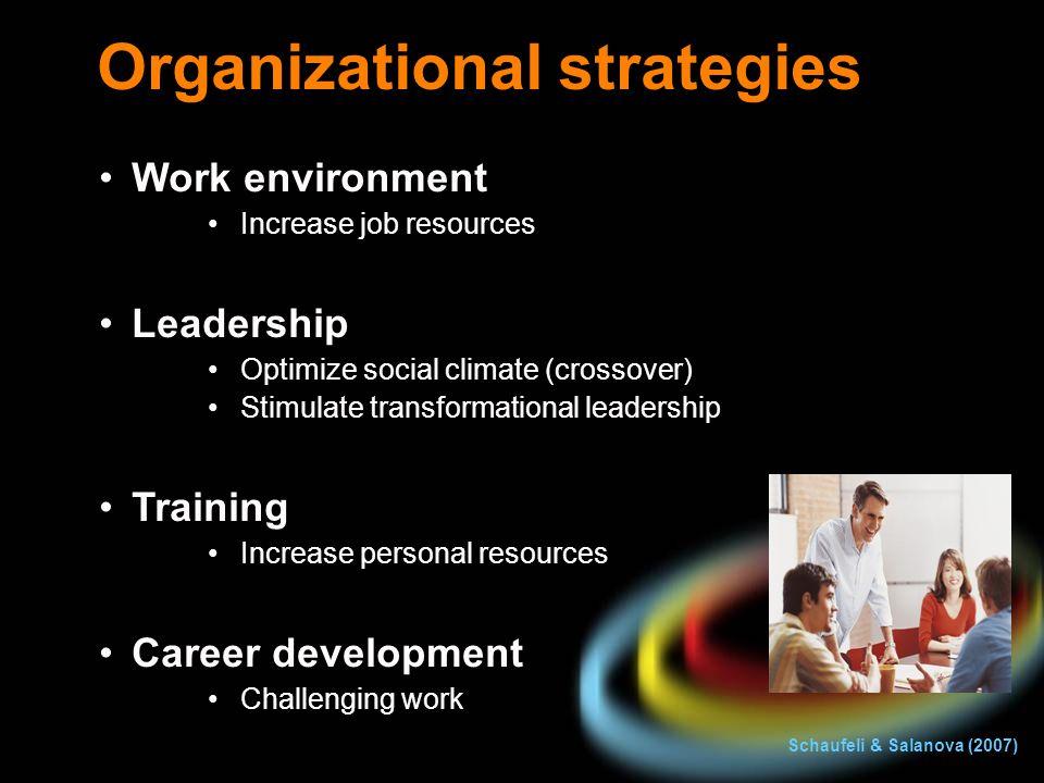 Work environment Increase job resources Leadership Optimize social climate (crossover) Stimulate transformational leadership Training Increase persona