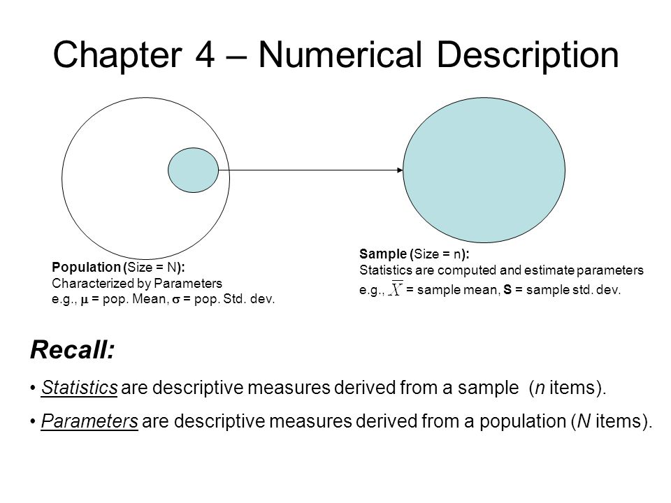 Chapter 4 – Numerical Description Population (Size = N): Characterized by Parameters e.g.,  = pop.