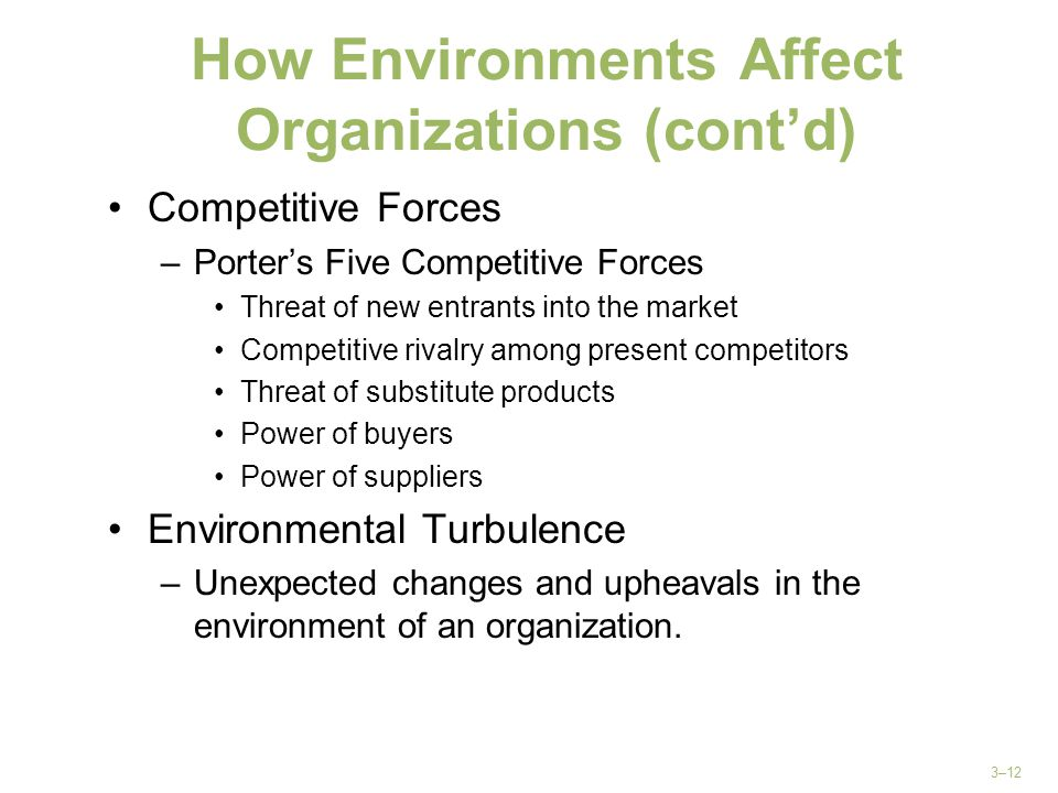 3–12 How Environments Affect Organizations (cont'd) Competitive Forces –Porter's Five Competitive Forces Threat of new entrants into the market Compet
