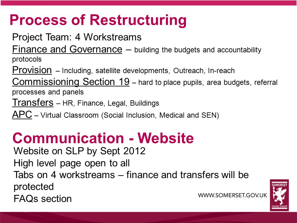 Process of Restructuring Project Team: 4 Workstreams Finance and Governance – building the budgets and accountability protocols Provision – Including, satellite developments, Outreach, In-reach Commissioning Section 19 – hard to place pupils, area budgets, referral processes and panels Transfers – HR, Finance, Legal, Buildings APC – Virtual Classroom (Social Inclusion, Medical and SEN) Communication - Website Website on SLP by Sept 2012 High level page open to all Tabs on 4 workstreams – finance and transfers will be protected FAQs section
