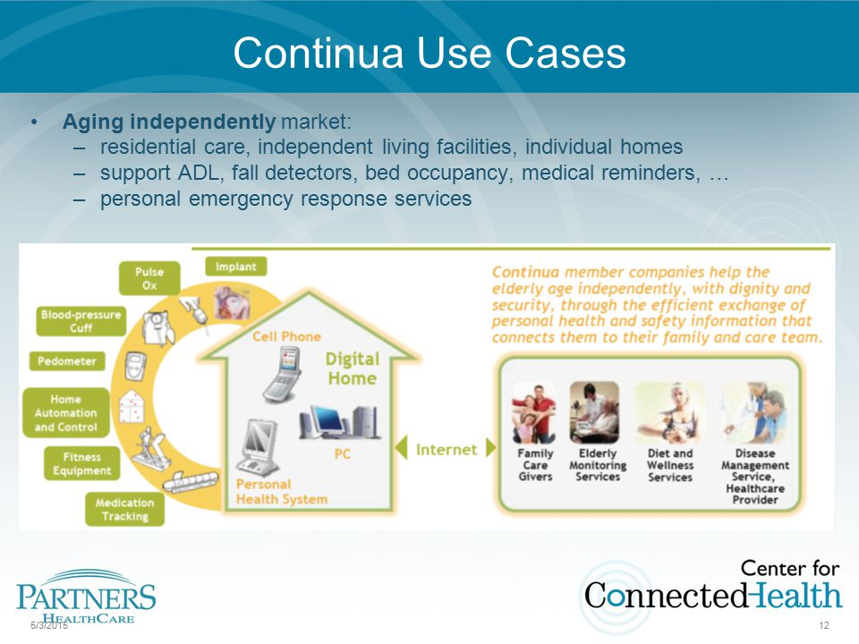 5/3/201512 Continua Use Cases Aging independently market: –residential care, independent living facilities, individual homes –support ADL, fall detectors, bed occupancy, medical reminders, … –personal emergency response services
