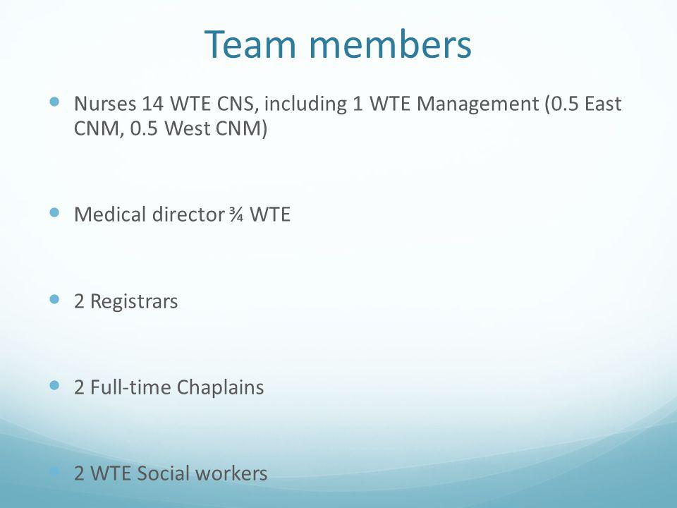 Team members Nurses 14 WTE CNS, including 1 WTE Management (0.5 East CNM, 0.5 West CNM) Medical director ¾ WTE 2 Registrars 2 Full-time Chaplains 2 WT