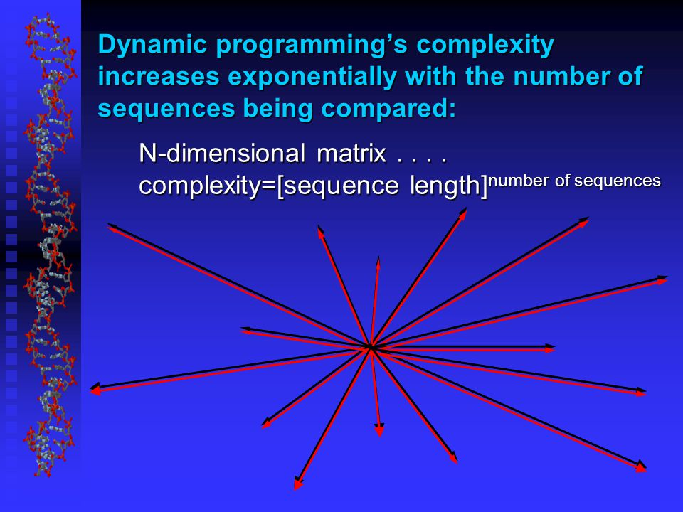 Dynamic programming's complexity increases exponentially with the number of sequences being compared: N-dimensional matrix....
