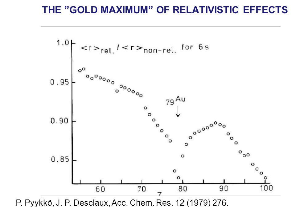 THE GOLD MAXIMUM OF RELATIVISTIC EFFECTS P. Pyykkö, J.