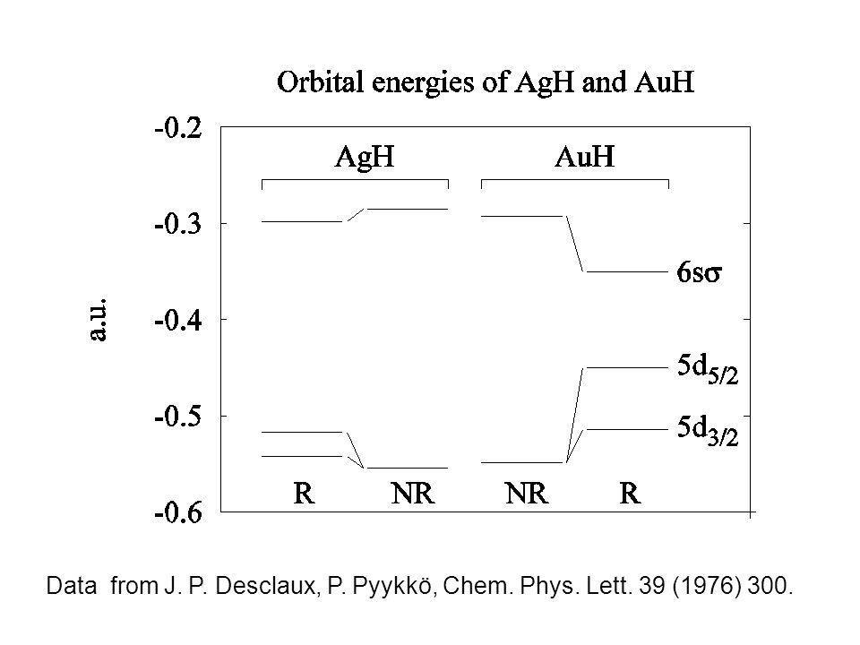 Data from J. P. Desclaux, P. Pyykkö, Chem. Phys. Lett. 39 (1976) 300.