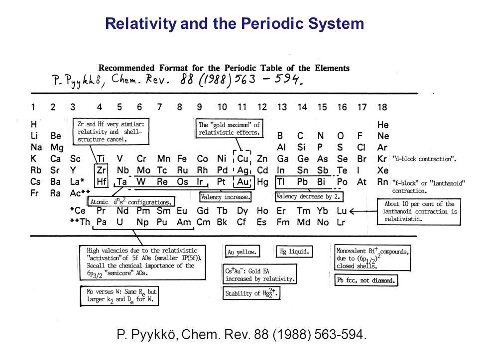 Relativity and the Periodic System P. Pyykkö, Chem. Rev. 88 (1988) 563-594.
