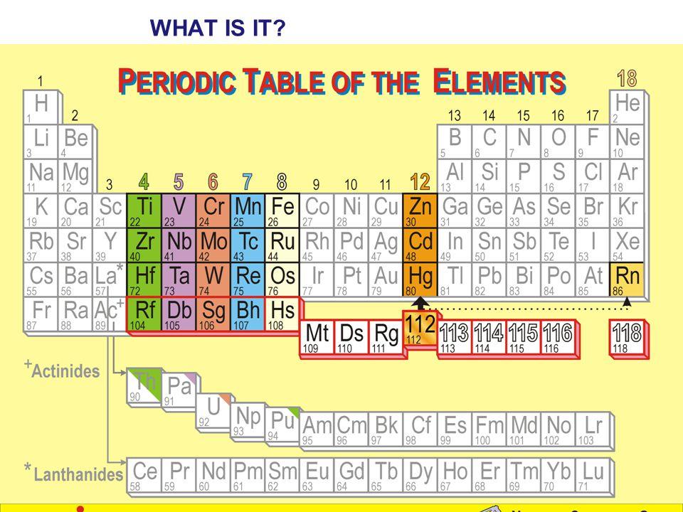 SOME RECENT REVIEWS AND HISTORIES E.R. Scerri, The Periodic Table, Oxford U.