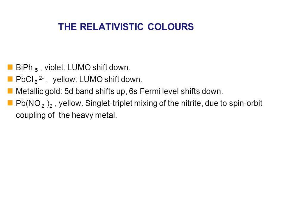 THE RELATIVISTIC COLOURS BiPh 5, violet: LUMO shift down.
