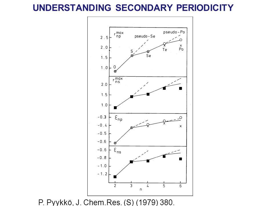 UNDERSTANDING SECONDARY PERIODICITY P. Pyykkö, J. Chem.Res. (S) (1979) 380.