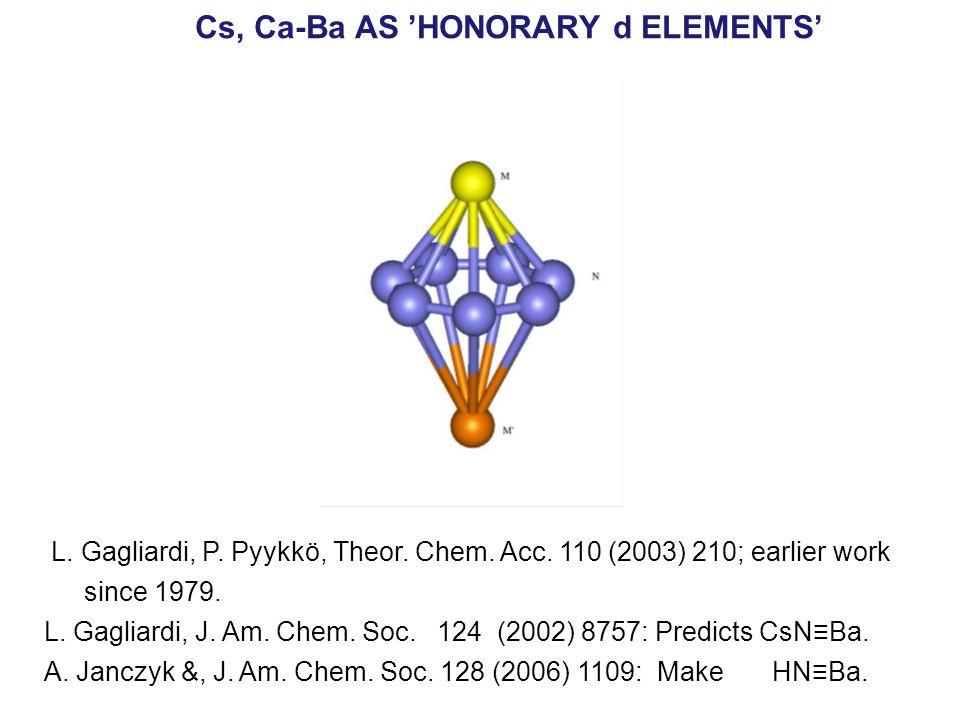 Cs, Ca-Ba AS 'HONORARY d ELEMENTS' L. Gagliardi, P.