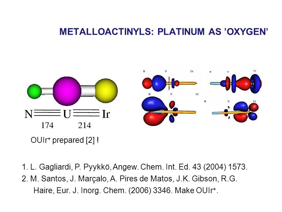METALLOACTINYLS: PLATINUM AS 'OXYGEN' 1. L. Gagliardi, P.