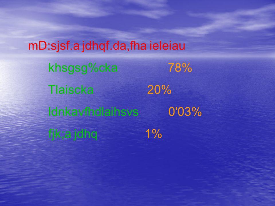 mD:sjsf.a jdhqf.da,fha ieleiau khsgsg%cka 78% Tlaiscka 20% ldnkavfhdlaihsvs 0 03% fjk;a jdhq 1%