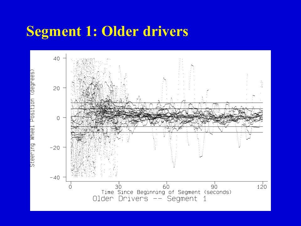 Segment 1: Older drivers