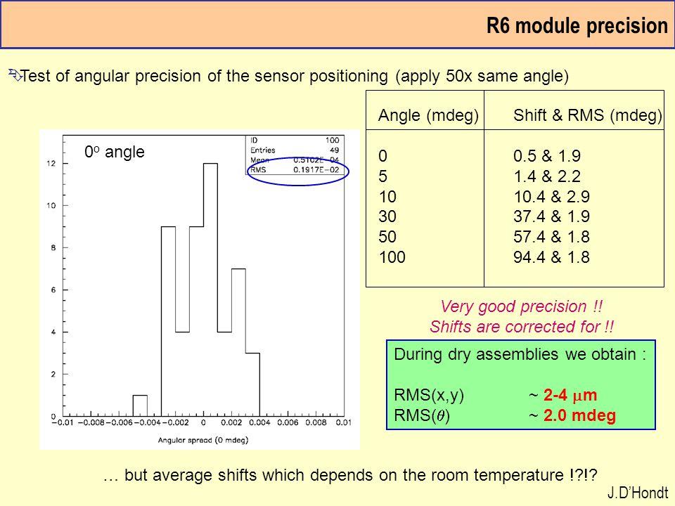 R6 module precision Ê Test of angular precision of the sensor positioning (apply 50x same angle) 0 o angle Angle (mdeg) Shift & RMS (mdeg) 00.5 & 1.9 51.4 & 2.2 10 10.4 & 2.9 30 37.4 & 1.9 50 57.4 & 1.8 100 94.4 & 1.8 Very good precision !.