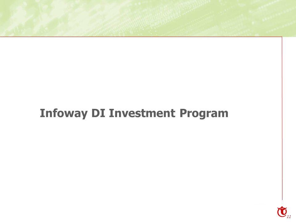 11 Infoway DI Investment Program