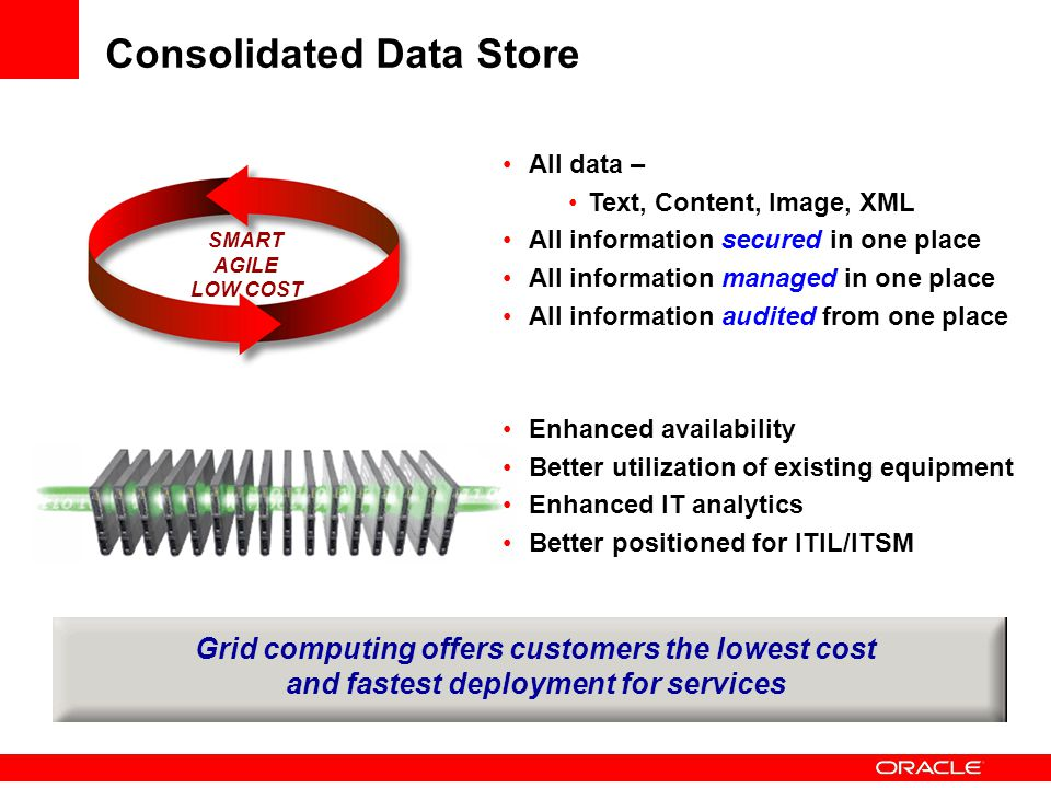 Consolidated Data Store Grid computing offers customers the lowest cost and fastest deployment for services SMART AGILE LOW COST All data – Text, Content, Image, XML All information secured in one place All information managed in one place All information audited from one place Enhanced availability Better utilization of existing equipment Enhanced IT analytics Better positioned for ITIL/ITSM