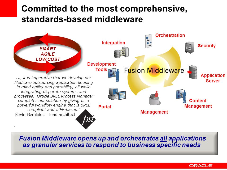 Committed to the most comprehensive, standards-based middleware Fusion Middleware opens up and orchestrates all applications as granular services to respond to business specific needs Development Tools Orchestration Application Server Security Portal Integration Management Content Management SMART AGILE LOW COST …, it is imperative that we develop our Medicare outsourcing application keeping in mind agility and portability, all while integrating disparate systems and processes.