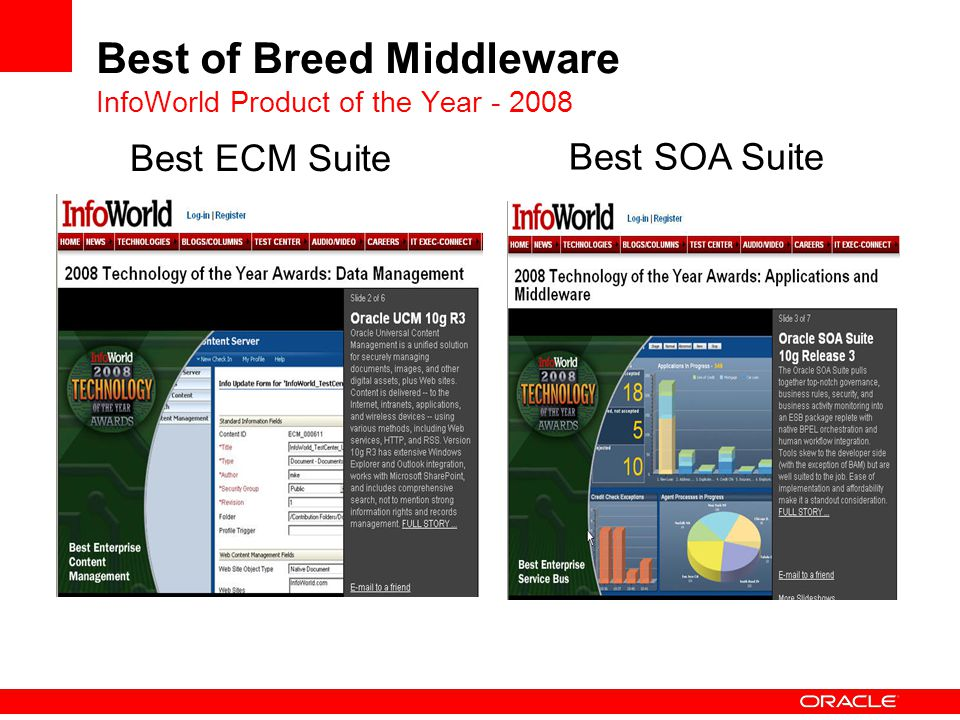 Best of Breed Middleware InfoWorld Product of the Year - 2008 Best ECM Suite Best SOA Suite