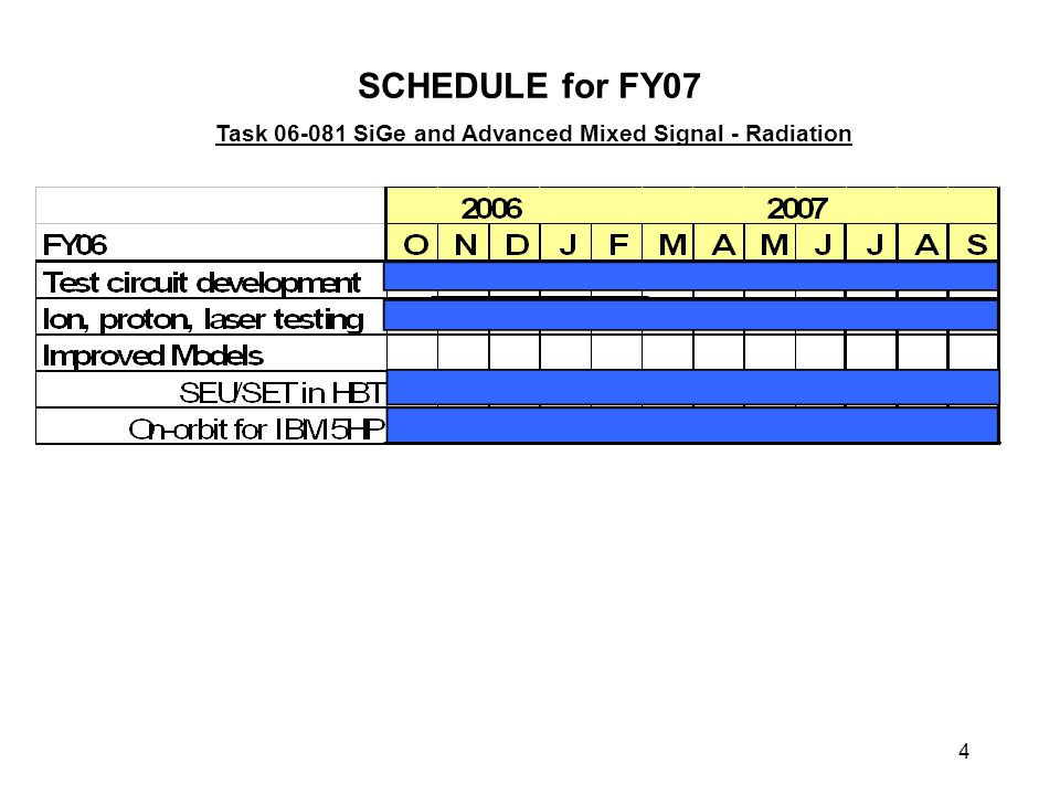 4 SCHEDULE for FY07 Task 06-081 SiGe and Advanced Mixed Signal - Radiation