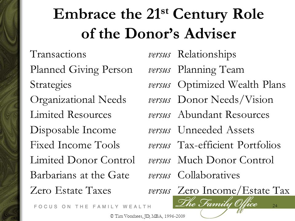 Embrace the 21 st Century Role of the Donor's Adviser TransactionsversusRelationships Planned Giving Person versusPlanning Team Strategiesversus Optimized Wealth Plans Organizational Needs versus Donor Needs/Vision Limited Resources versus Abundant Resources Disposable Income versus Unneeded Assets Fixed Income Tools versusTax-efficient Portfolios Limited Donor ControlversusMuch Donor Control Barbarians at the GateversusCollaboratives Zero Estate TaxesversusZero Income/Estate Tax © Tim Voorhees, JD, MBA, 1996-2009 24