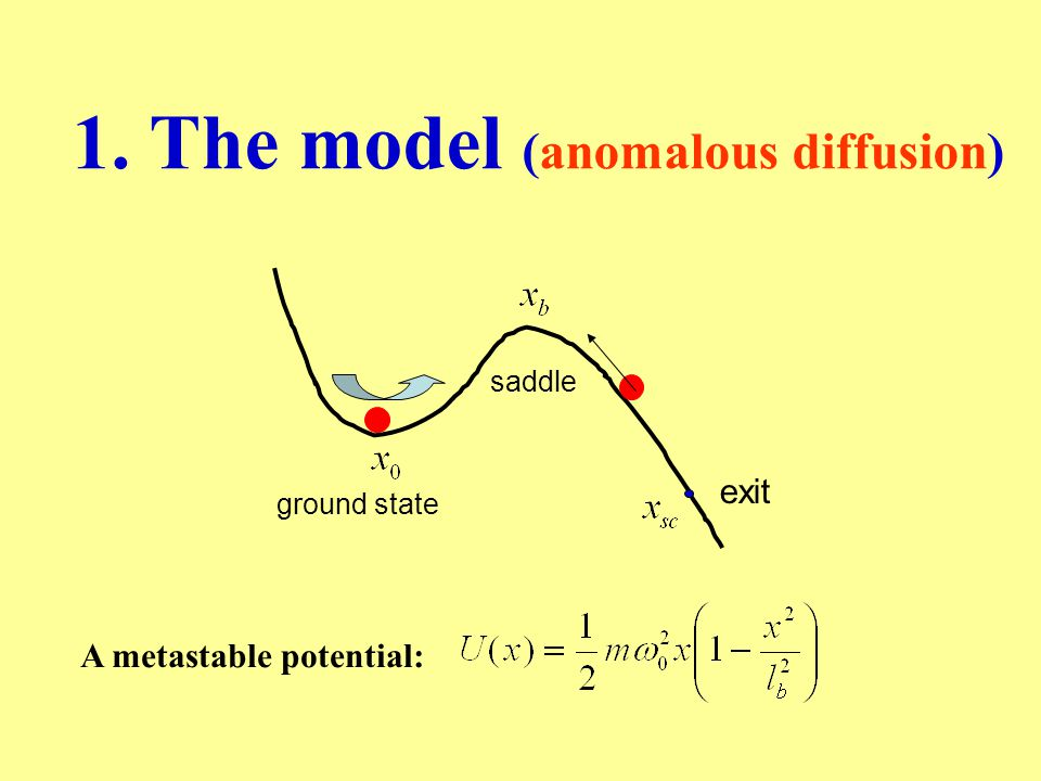 1. The model (anomalous diffusion) ground state saddle exit A metastable potential: