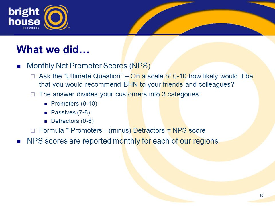 10 What we did… Monthly Net Promoter Scores (NPS)  Ask the Ultimate Question – On a scale of 0-10 how likely would it be that you would recommend BHN to your friends and colleagues.