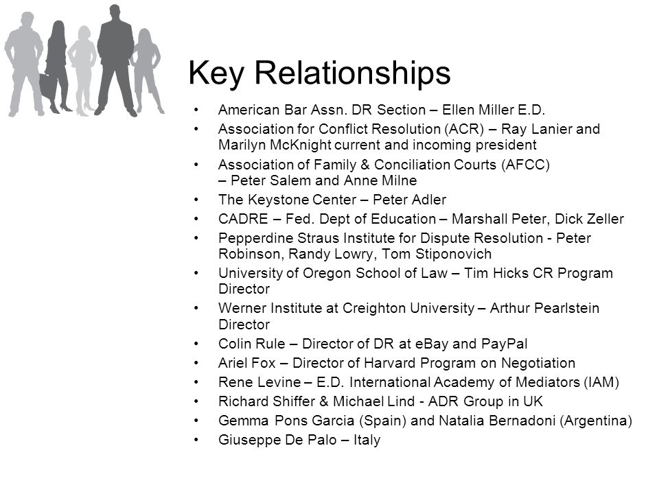 Key Relationships American Bar Assn. DR Section – Ellen Miller E.D.