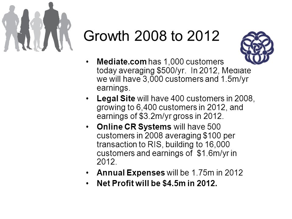 Growth 2008 to 2012 Mediate.com has 1,000 customers today averaging $500/yr.