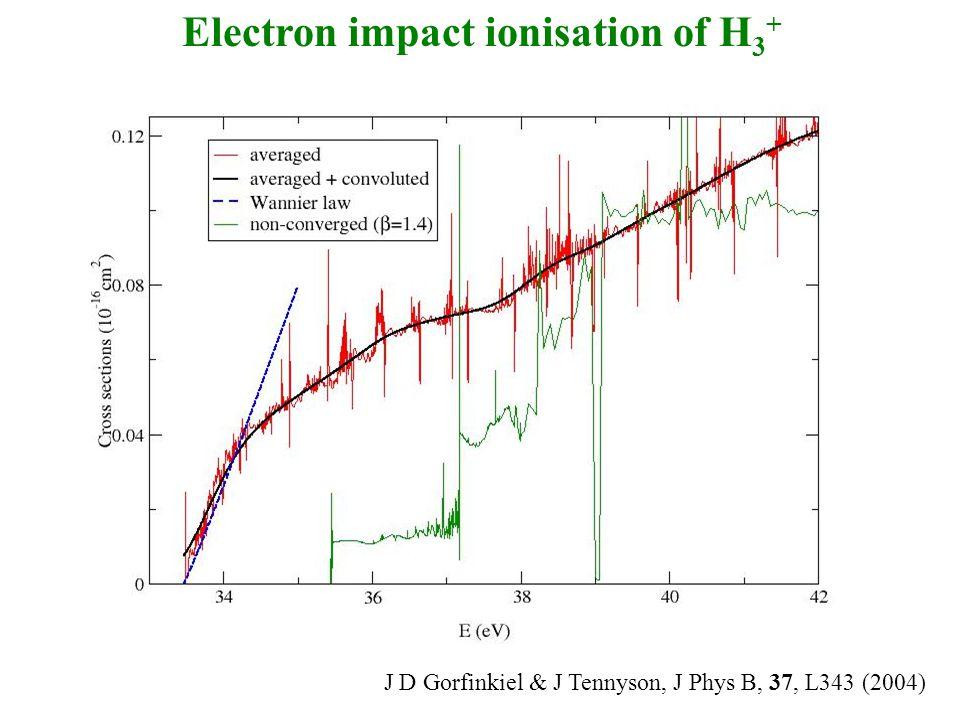 Electron impact ionisation of H 3 + J D Gorfinkiel & J Tennyson, J Phys B, 37, L343 (2004)