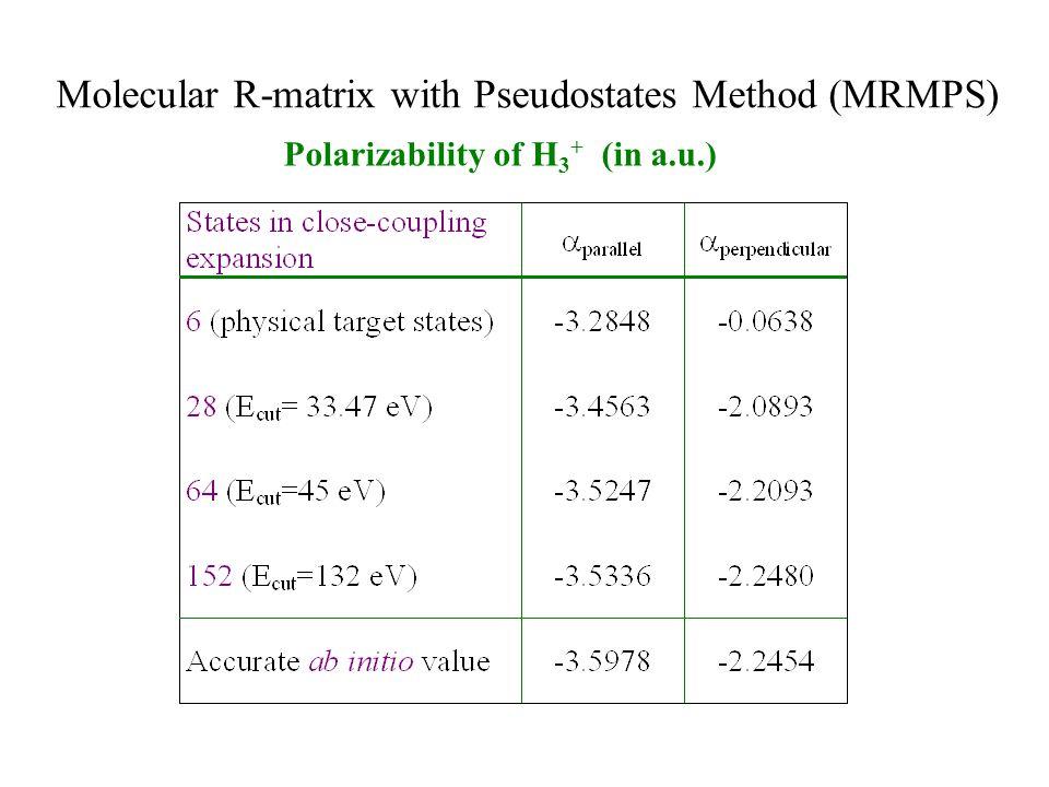 Polarizability of H 3 + (in a.u.) Molecular R-matrix with Pseudostates Method (MRMPS)