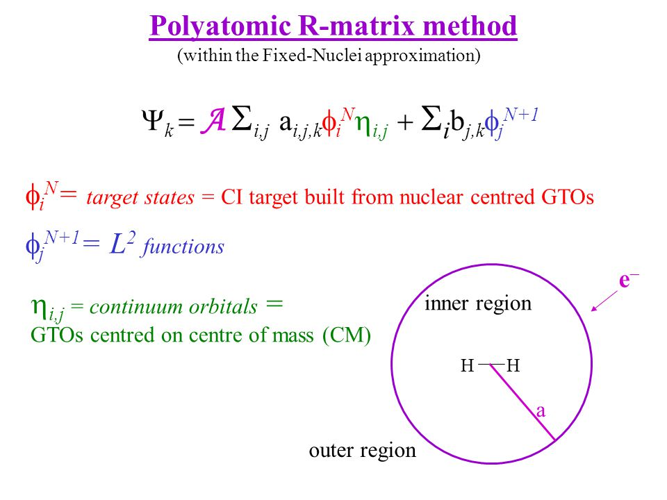Polyatomic R-matrix method  k   A  i,j a i,j,k  i N  i,j   i b j,k  j N+1  i N = target states = CI target built from nuclear centred GTOs  j N+1 = L 2 functions H ee outer region inner region  i,j = continuum orbitals = GTOs centred on centre of mass (CM) (within the Fixed-Nuclei approximation) a