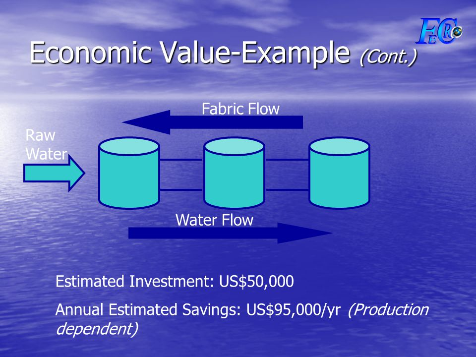Economic Value-Example (Cont.) Fabric Flow Water Flow Raw Water Estimated Investment: US$50,000 Annual Estimated Savings: US$95,000/yr (Production dependent)