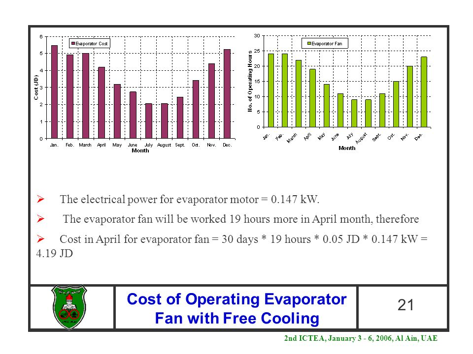 Cost of Operating Evaporator Fan with Free Cooling 21  The electrical power for evaporator motor = 0.147 kW.