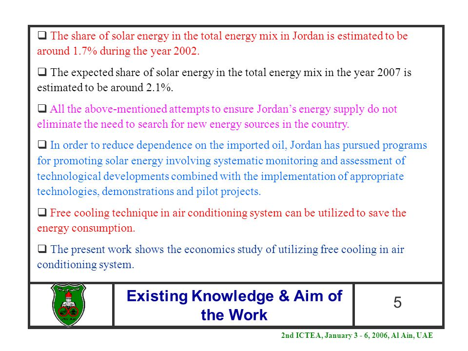5 Existing Knowledge & Aim of the Work  The share of solar energy in the total energy mix in Jordan is estimated to be around 1.7% during the year 20