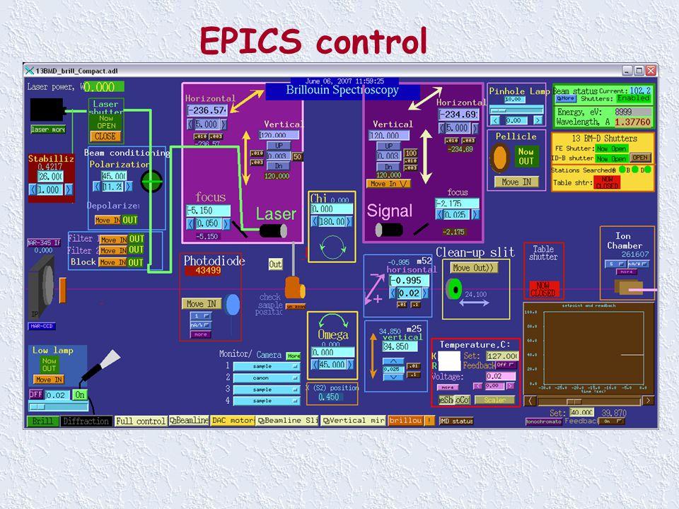 EPICS control