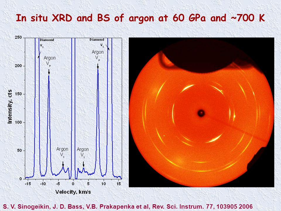 In situ XRD and BS of argon at 60 GPa and ~700 K S.