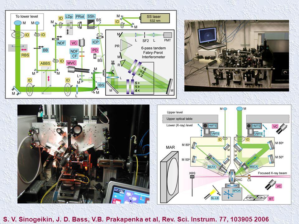 S. V. Sinogeikin, J. D. Bass, V.B. Prakapenka et al, Rev. Sci. Instrum. 77, 103905 2006