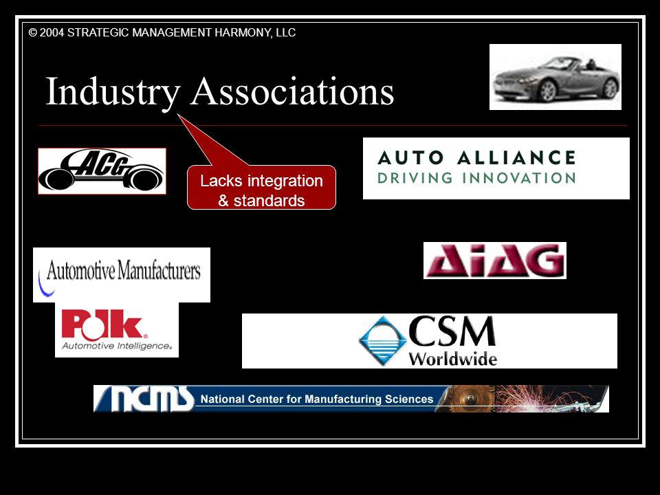 Industry Associations Lacks integration & standards © 2004 STRATEGIC MANAGEMENT HARMONY, LLC
