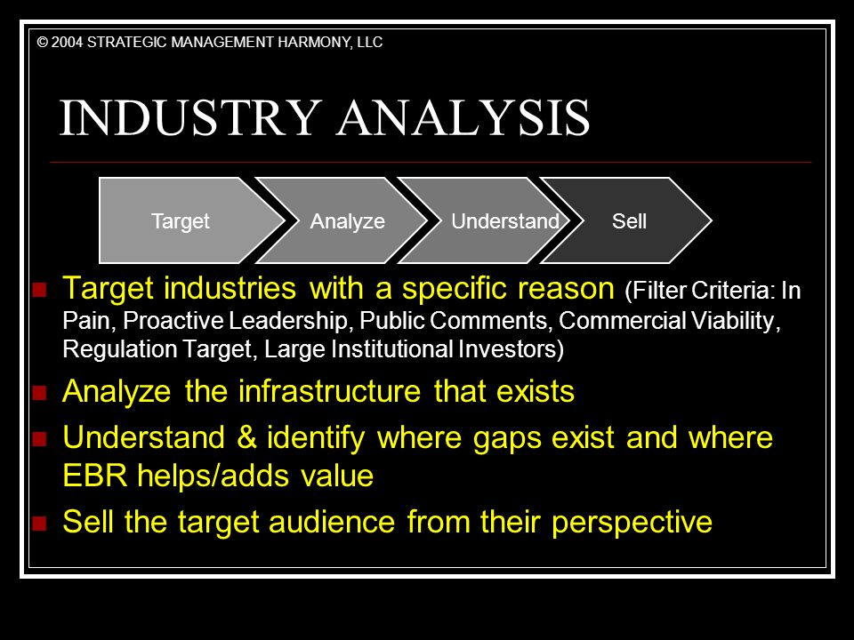 INDUSTRY ANALYSIS Target industries with a specific reason (Filter Criteria: In Pain, Proactive Leadership, Public Comments, Commercial Viability, Regulation Target, Large Institutional Investors) Analyze the infrastructure that exists Understand & identify where gaps exist and where EBR helps/adds value Sell the target audience from their perspective Target Analyze Understand Sell © 2004 STRATEGIC MANAGEMENT HARMONY, LLC