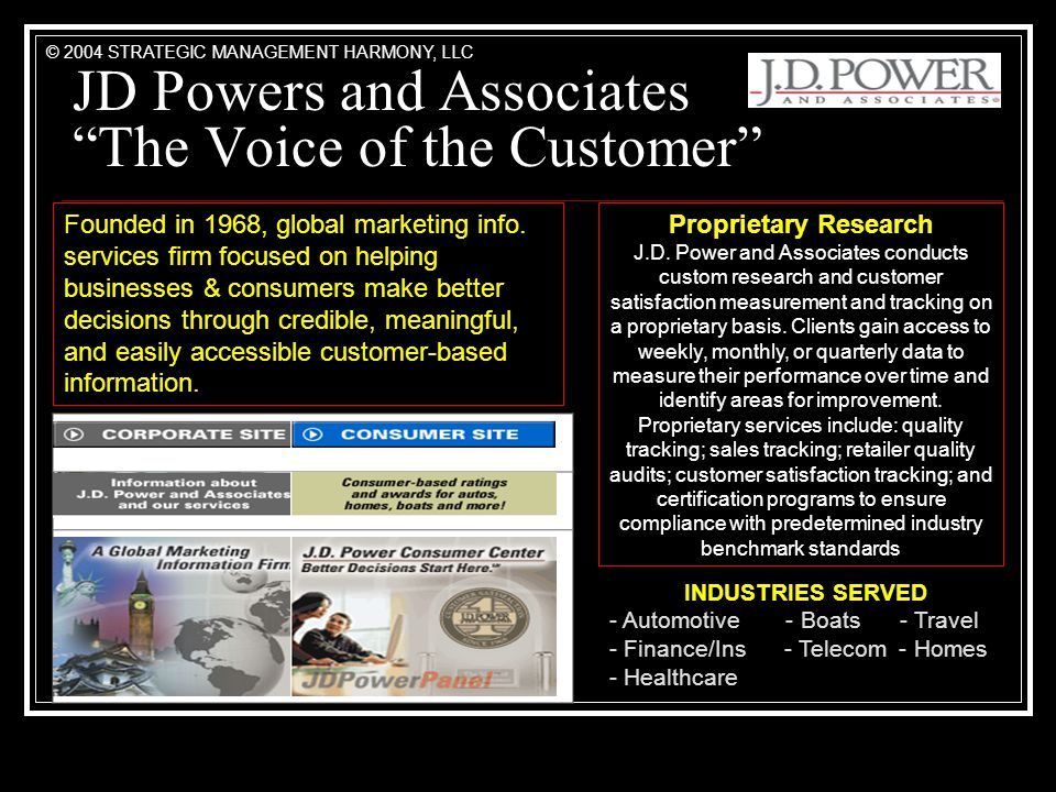 JD Powers and Associates The Voice of the Customer Proprietary Research J.D.