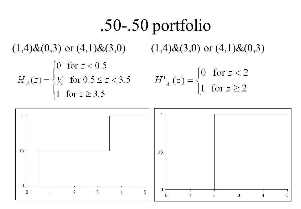 .50-.50 portfolio (1,4)&(0,3) or (4,1)&(3,0)(1,4)&(3,0) or (4,1)&(0,3)