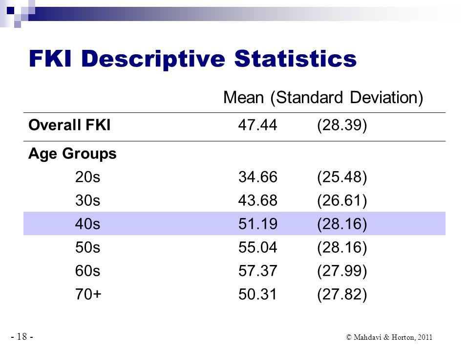 - 18 - © Mahdavi & Horton, 2011 FKI Descriptive Statistics Mean (Standard Deviation) Overall FKI47.44(28.39) Age Groups 20s34.66(25.48) 30s43.68(26.61) 40s51.19(28.16) 50s55.04(28.16) 60s57.37(27.99) 70+50.31(27.82)