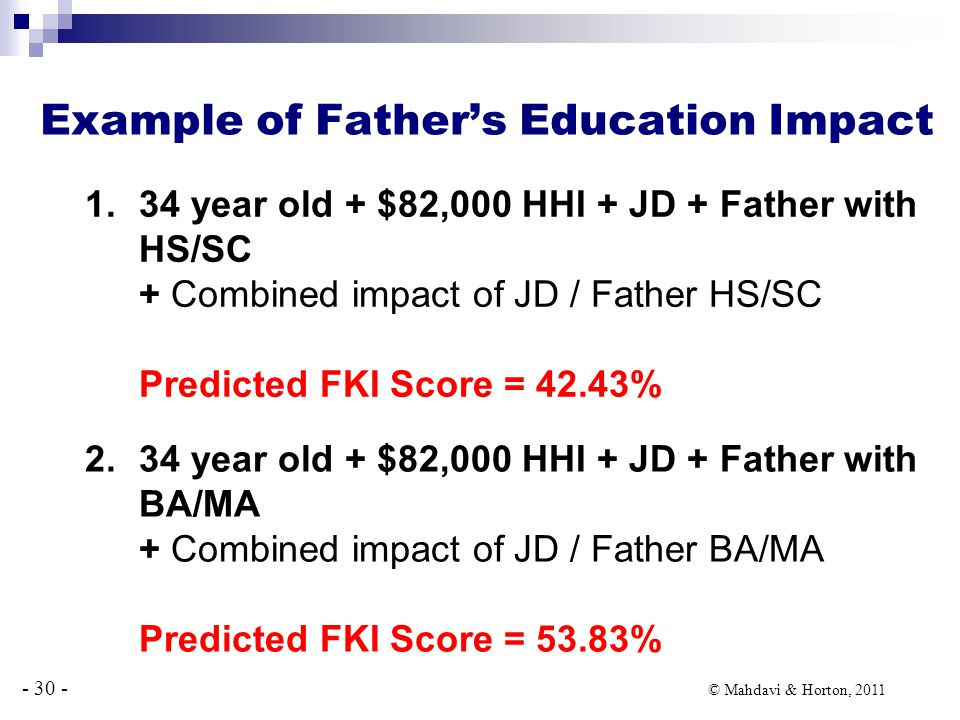 - 30 - © Mahdavi & Horton, 2011 Example of Father's Education Impact 1.34 year old + $82,000 HHI + JD + Father with HS/SC + Combined impact of JD / Father HS/SC Predicted FKI Score = 42.43% 2.34 year old + $82,000 HHI + JD + Father with BA/MA + Combined impact of JD / Father BA/MA Predicted FKI Score = 53.83%
