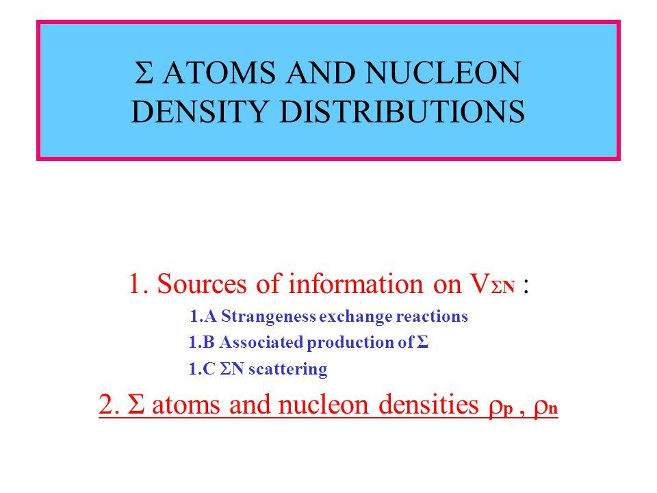Σ Atoms { -(h 2 /2  )  -V C (r)+V  (r)+iW  (r) }  = (E-iΓ/2)  LDA V  (  (r))+iW  (  (r))  –  { -(h 2 /2  )  -V C (r) }  0 = E 0  0 energy shift  = E o - E width    ATOMS  JD, J.Rozynek, G.S.Agnostatos, Eur.Phys.Journ.A 14, 125 (2002).
