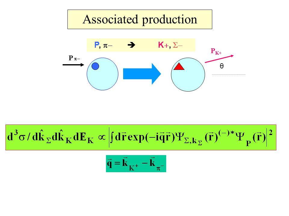 Kaon spectrum from (π-,K+) reaction on 48Si (KEK) V Σ (r)=V Σ0 θ(R-r) A: V Σ0 = -- 20 MeV B: V Σ0 = + 20 MeV C: V Σ0 = + 40MeV H.Noumi et al., Phys.Rev.Lett.