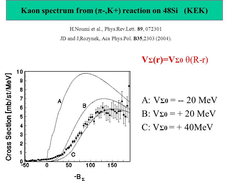 Kaon spectrum from (π-,K+) reaction on 48Si (KEK) V Σ (r)=V Σ0 θ(R-r) A: V Σ0 = -- 20 MeV B: V Σ0 = + 20 MeV C: V Σ0 = + 40MeV H.Noumi et al., Phys.Re